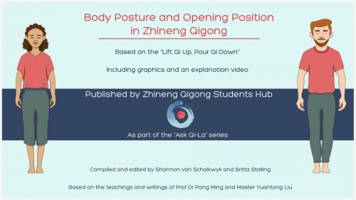 Body posture and opening position in Zhineng Qigong